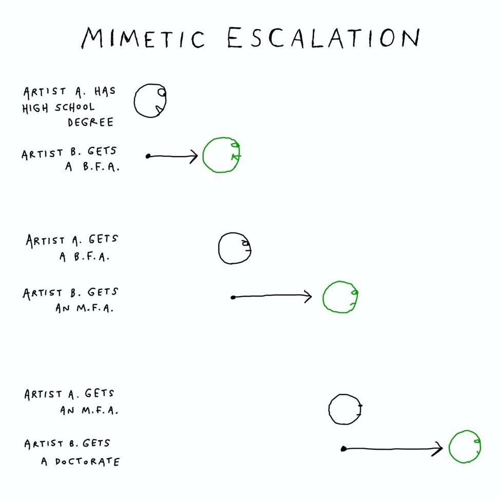 MImeticEscalation-Final